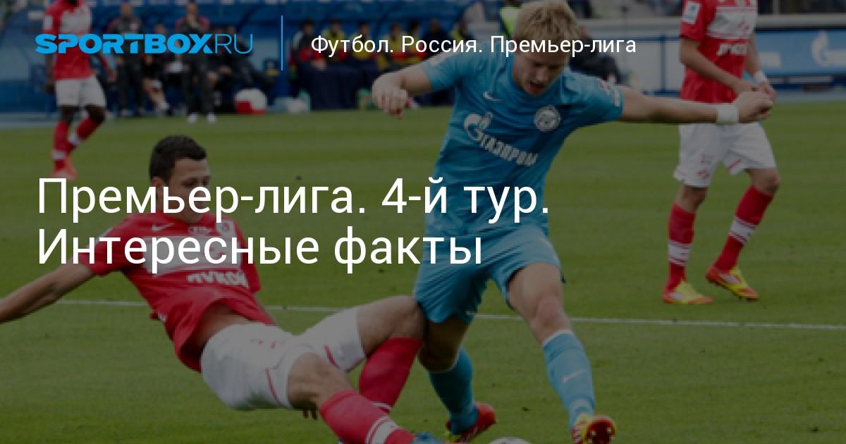 Футбол. премьер-лига. календарь