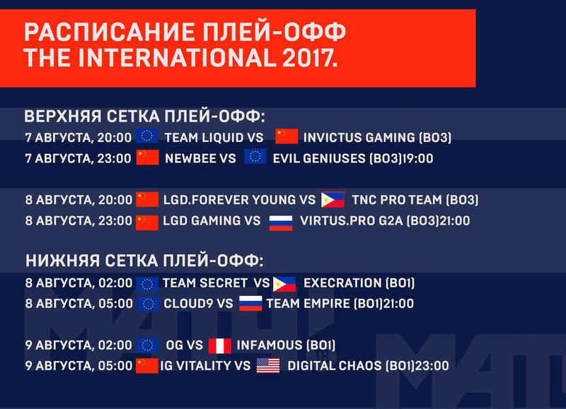 ФНЛ 2018: календарь, расписание, турнирная таблица
